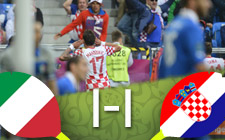 Italia-Croacia