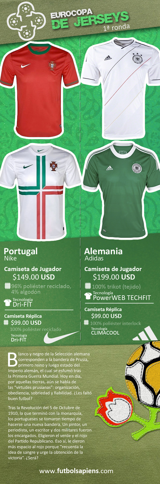 Duelo #4: Portugal Vs Alemania
