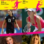 Duelo #6: Alex Morgan Vs Maria Kirilenko