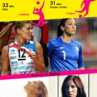 8vos. de final - Duelo #5: Francesca Piccinini Vs Hope Solo