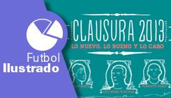 Futbol Ilustrado: Clausura 2013