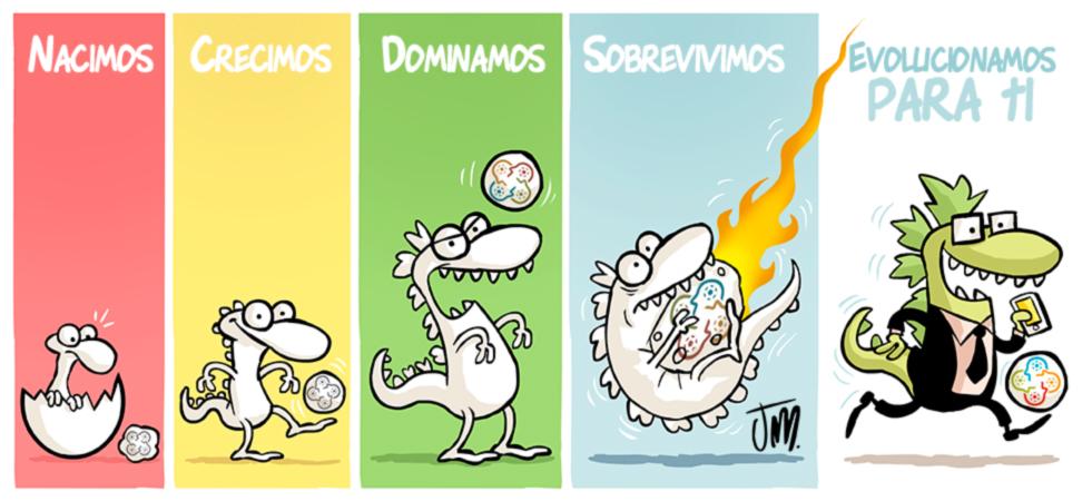 http://www.futbolsapiens.com/wp-content/uploads/2014/05/evolución-FS00-1.jpg