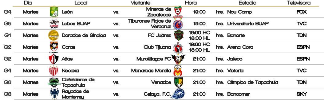 Partidos De Copa Mx Del Dia De Hoy