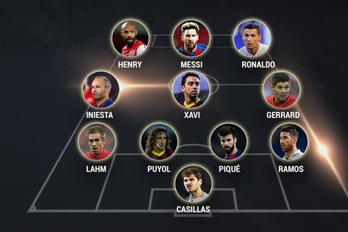 "El ""Dream Team"" del siglo XXI para la UEFA"