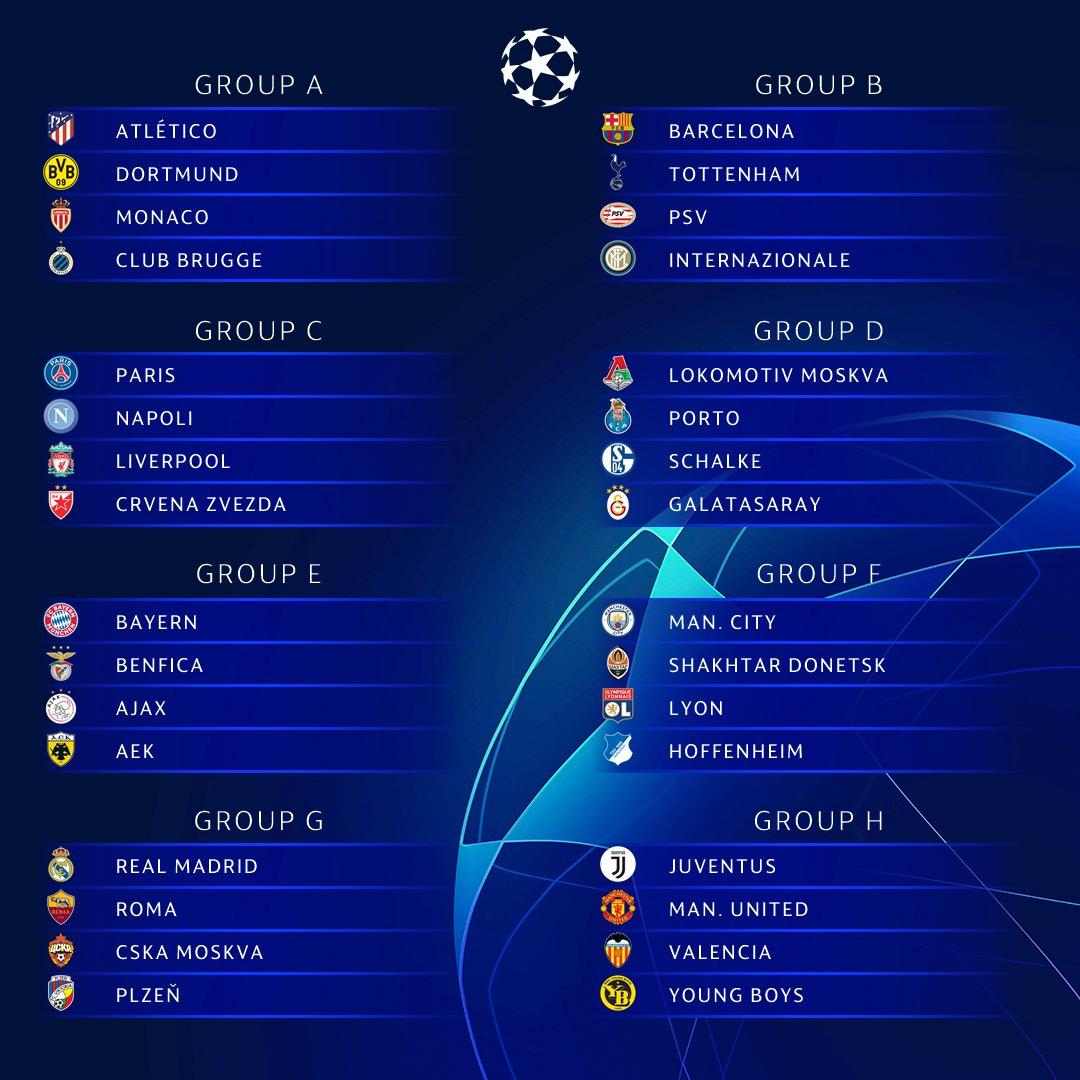 Champions League 18 19