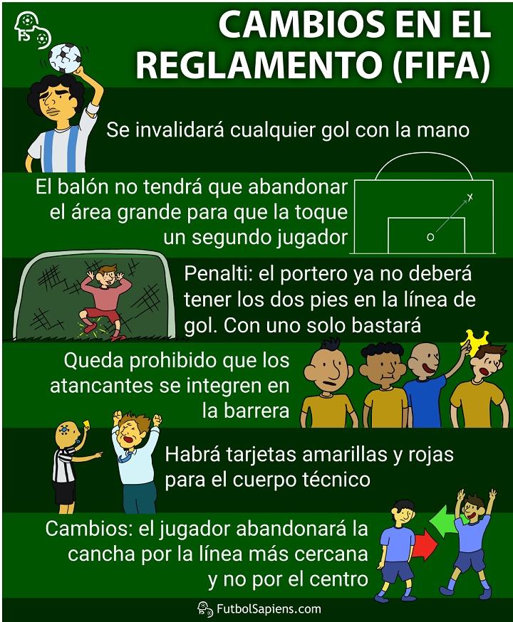 Nuevas reglas de FIFA
