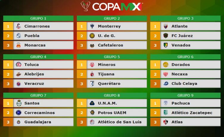 Calendario Copa.Ya Se Revelo El Calendario De La Copa Mx Con Nuevo Formato