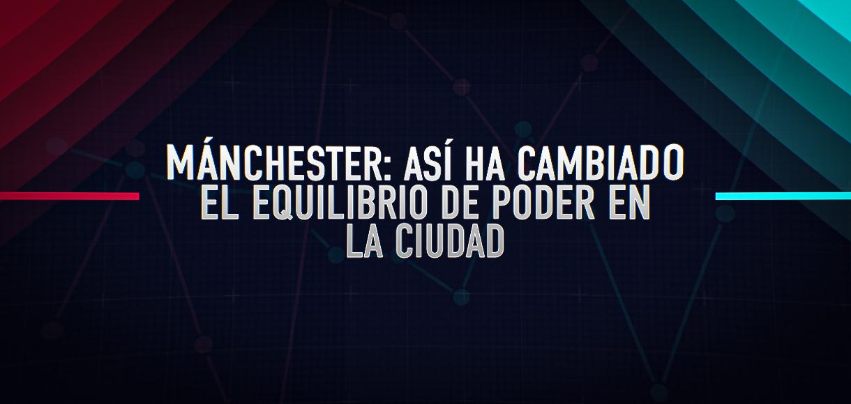 City y United, dos equipos que dividen a la ciudad de Manchester